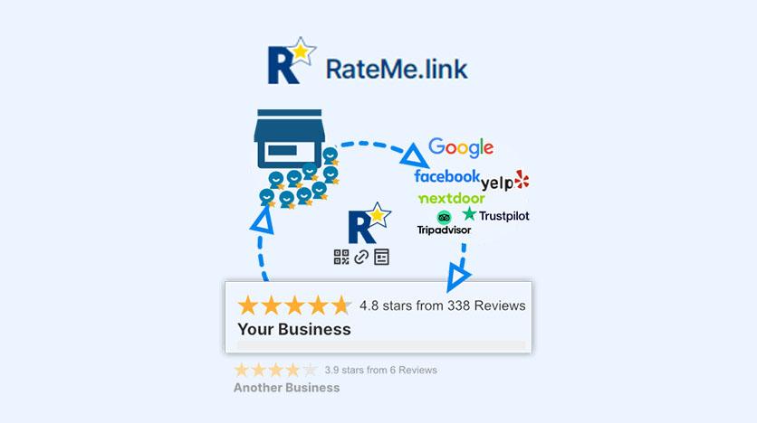 rateme.link lifetime deal