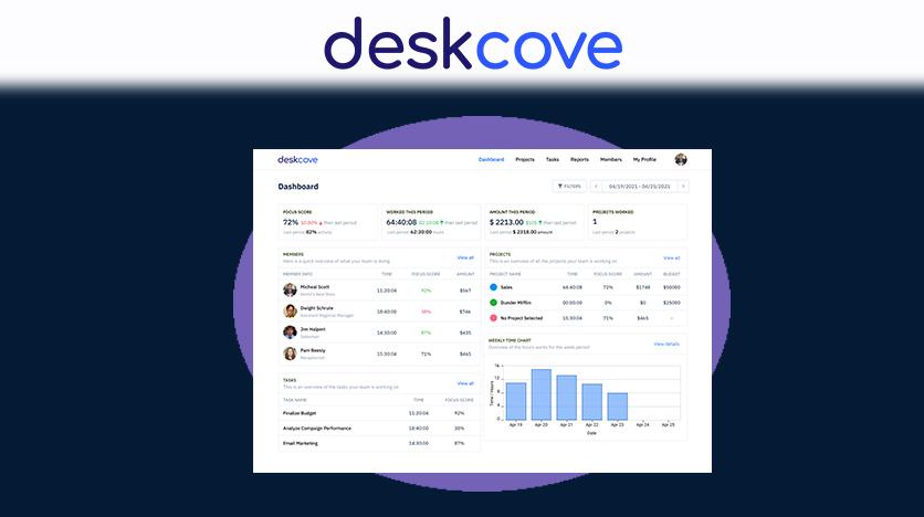 deskcove lifetime deal